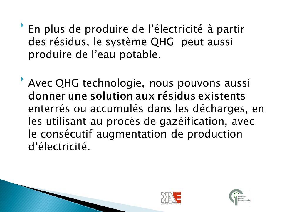 En plus de produire de l'électricité à partir des résidus, le système QHG peut aussi produire de l'eau potable.