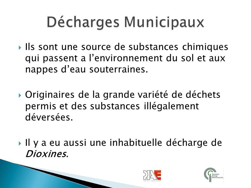 Décharges Municipaux Ils sont une source de substances chimiques qui passent a l'environnement du sol et aux nappes d'eau souterraines.