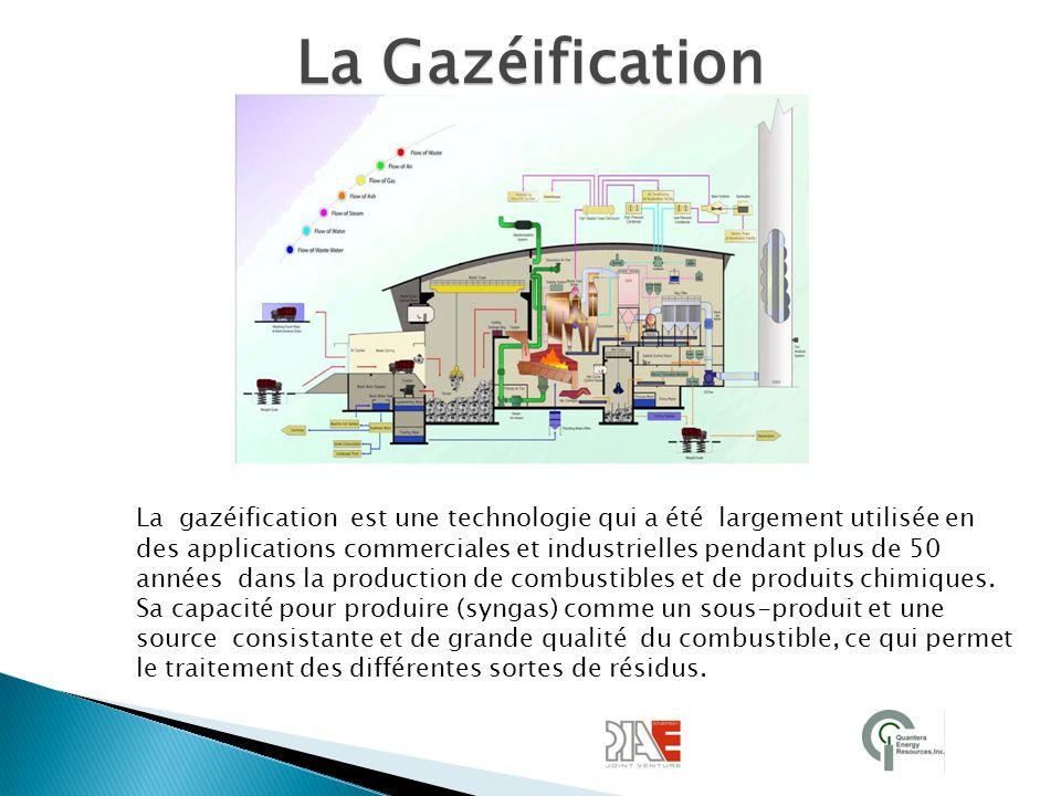La Gazéification