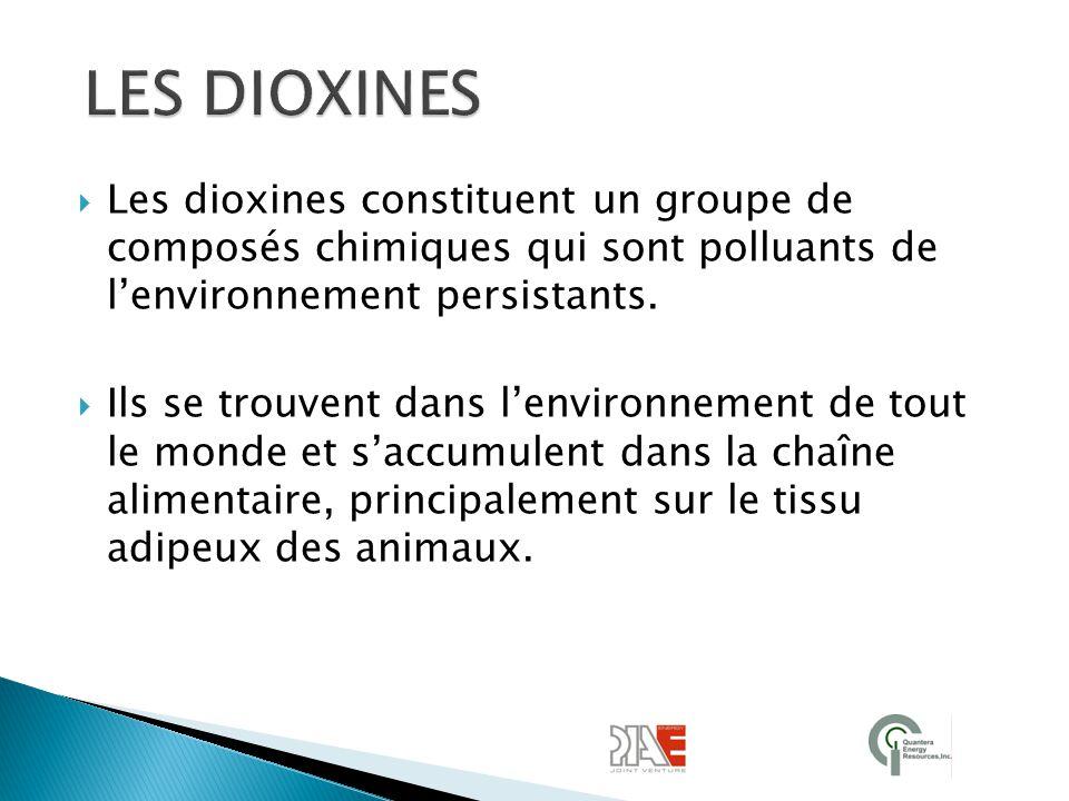 LES DIOXINES Les dioxines constituent un groupe de composés chimiques qui sont polluants de l'environnement persistants.