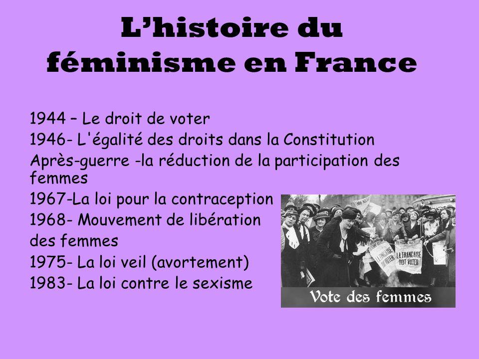 L'histoire du féminisme en France