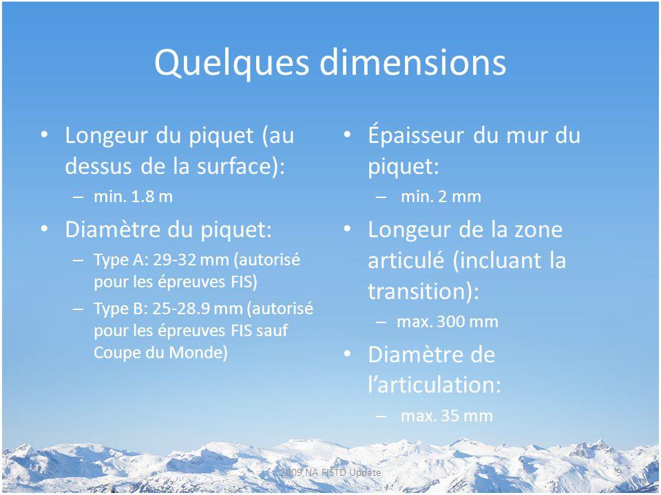 Quelques dimensions Longeur du piquet (au dessus de la surface):