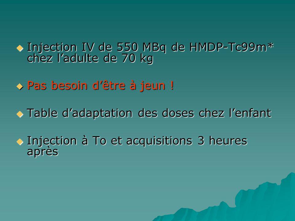 Injection IV de 550 MBq de HMDP-Tc99m* chez l'adulte de 70 kg