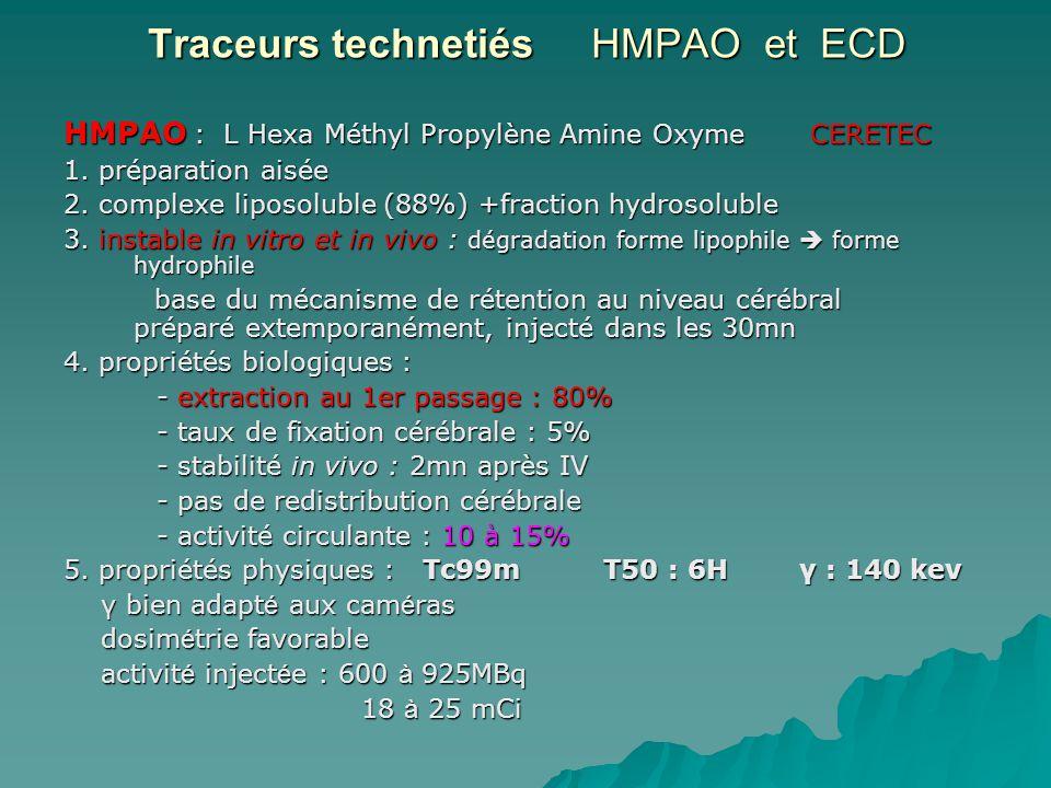 Traceurs technetiés HMPAO et ECD