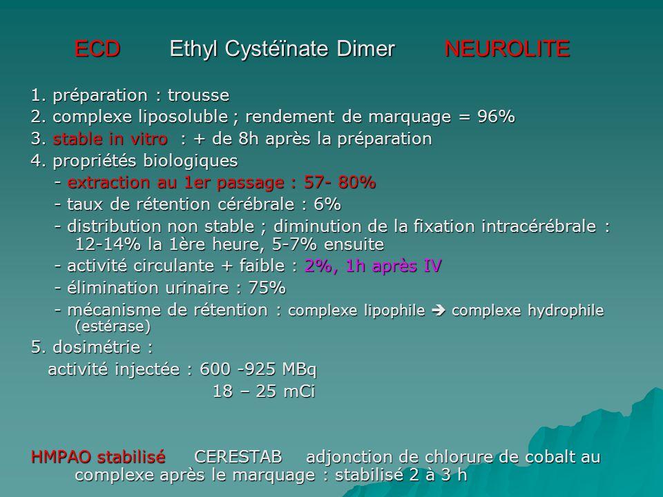 ECD Ethyl Cystéïnate Dimer NEUROLITE