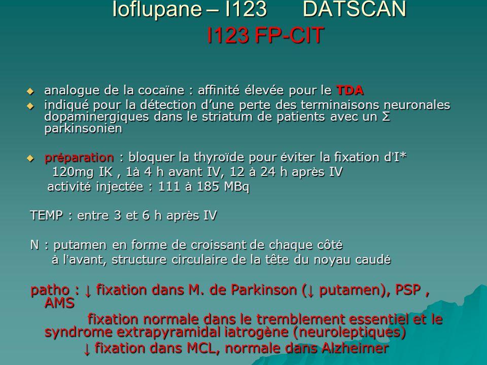 Ioflupane – I123 DATSCAN I123 FP-CIT