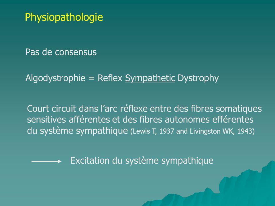 Physiopathologie Pas de consensus