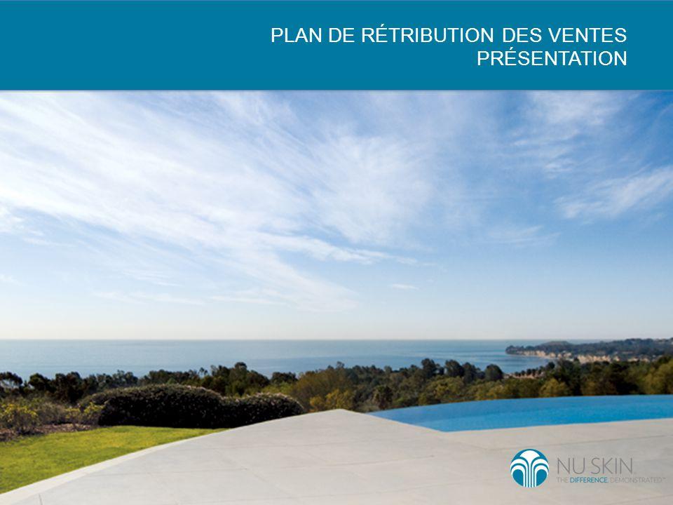 PLAN DE RÉTRIBUTION DES VENTES PRÉSENTATION