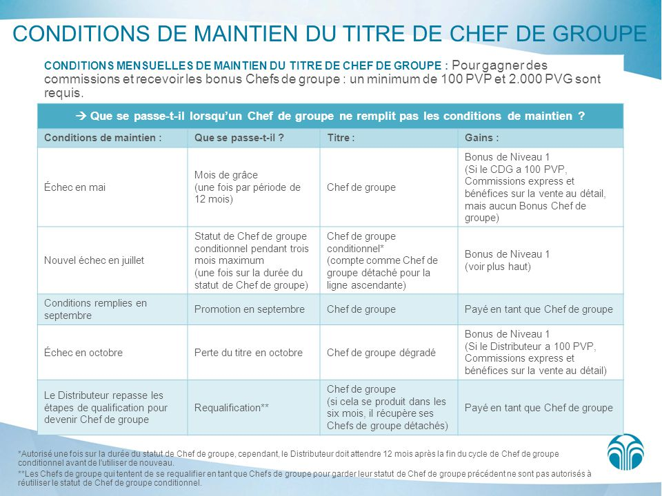 CONDITIONS DE MAINTIEN DU TITRE DE CHEF DE GROUPE