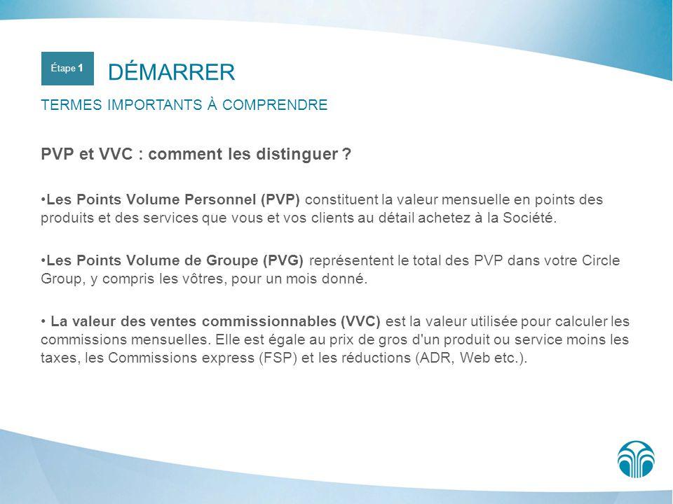 DÉMARRER PVP et VVC : comment les distinguer