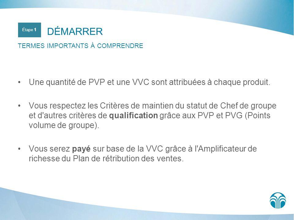 DÉMARRER TERMES IMPORTANTS À COMPRENDRE. Étape 1. Une quantité de PVP et une VVC sont attribuées à chaque produit.