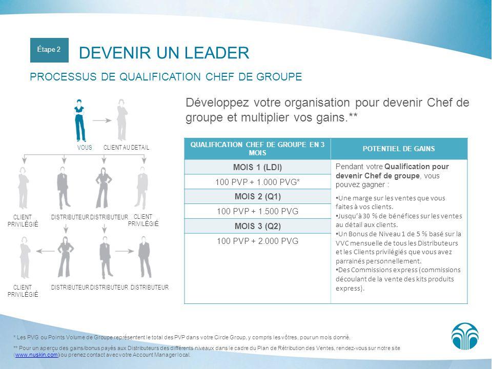 QUALIFICATION CHEF DE GROUPE EN 3 MOIS
