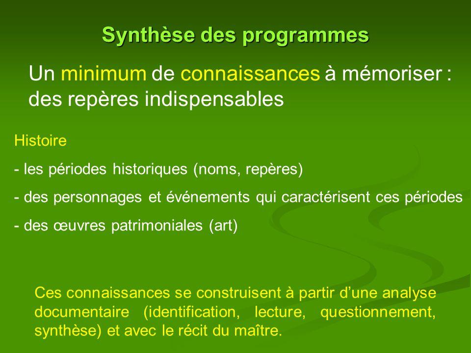 Synthèse des programmes