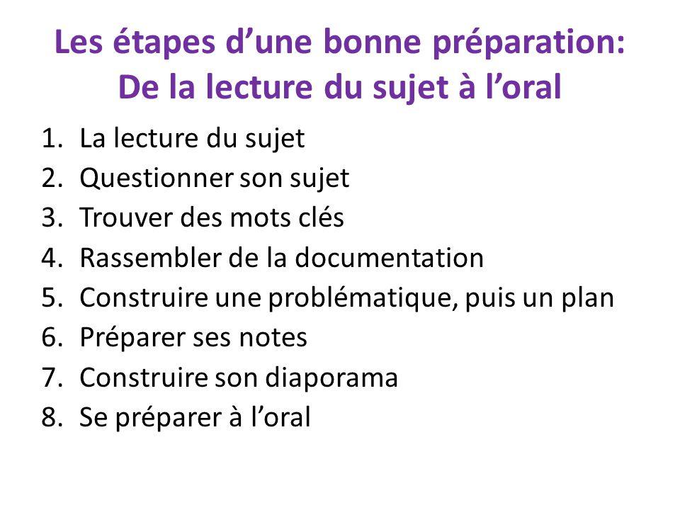 Les étapes d'une bonne préparation: De la lecture du sujet à l'oral