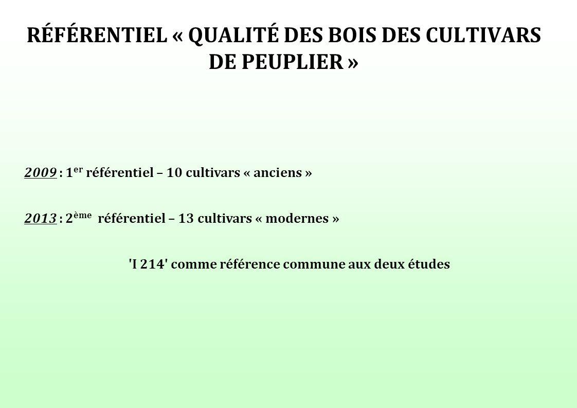 RÉFÉRENTIEL « QUALITÉ DES BOIS DES CULTIVARS DE PEUPLIER »