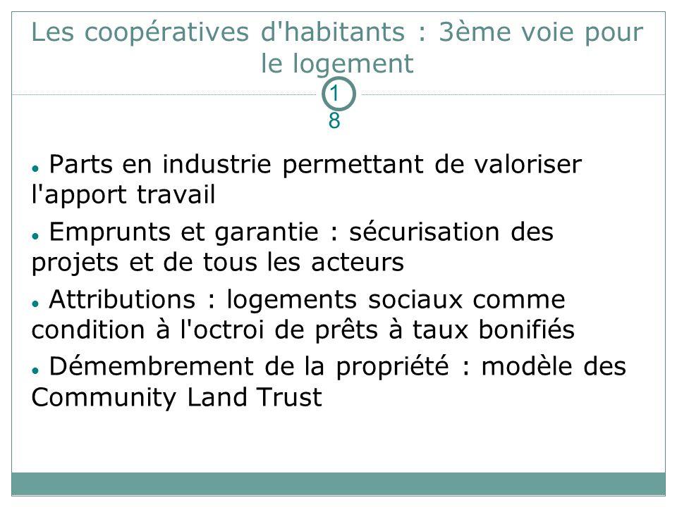 Les coopératives d habitants : 3ème voie pour le logement