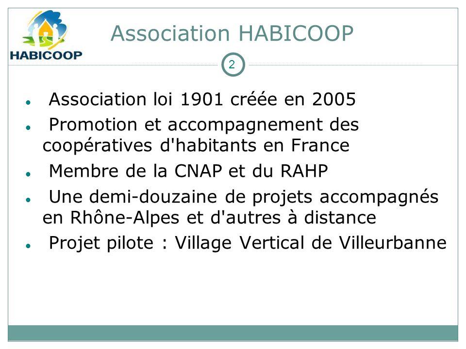 Association HABICOOP Association loi 1901 créée en 2005