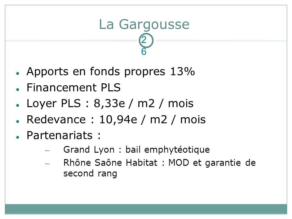La Gargousse Apports en fonds propres 13% Financement PLS