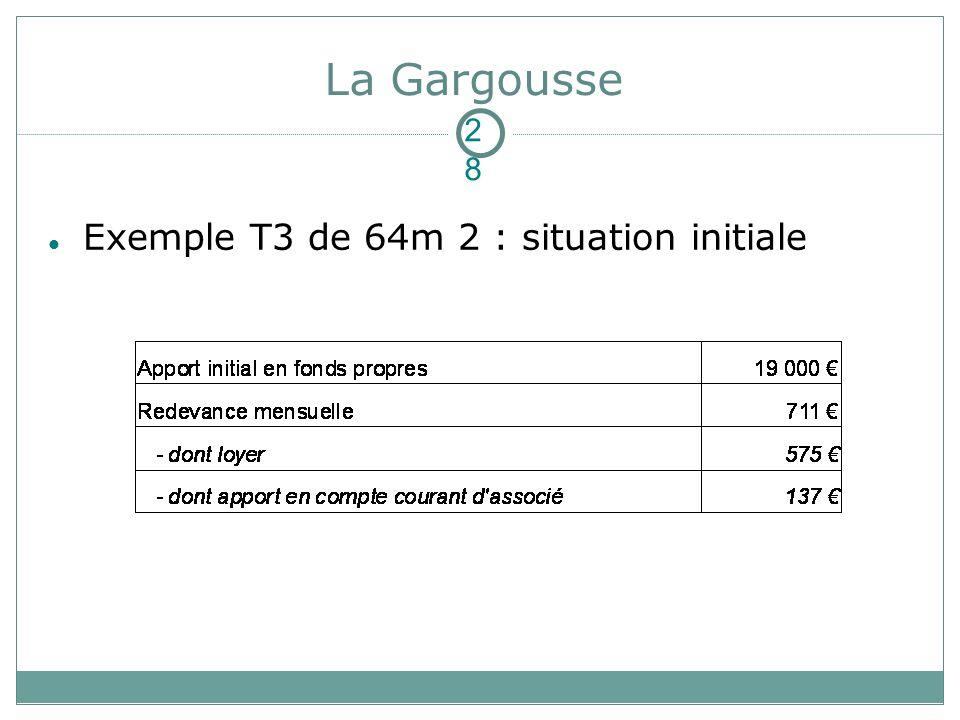 La Gargousse 2828 Exemple T3 de 64m 2 : situation initiale