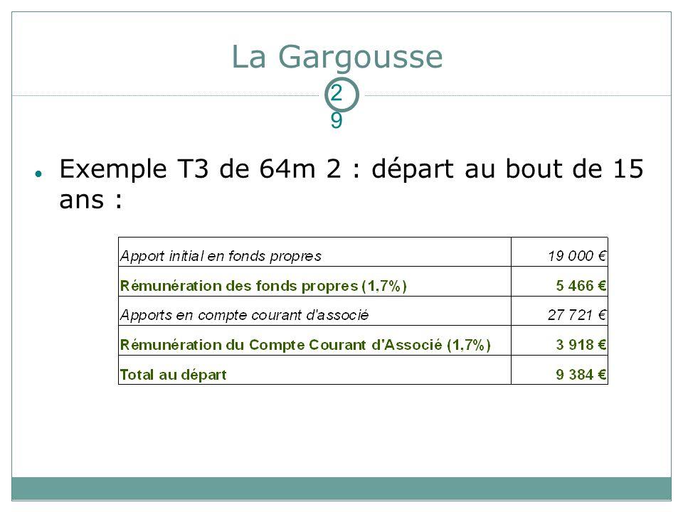 La Gargousse 2929 Exemple T3 de 64m 2 : départ au bout de 15 ans :