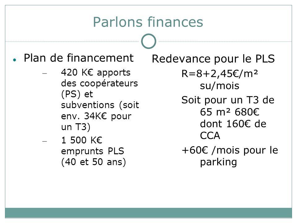 Parlons finances Plan de financement Redevance pour le PLS