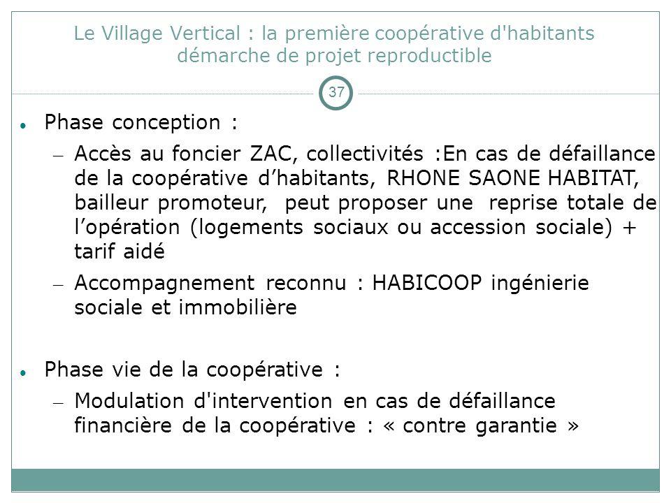 Accompagnement reconnu : HABICOOP ingénierie sociale et immobilière