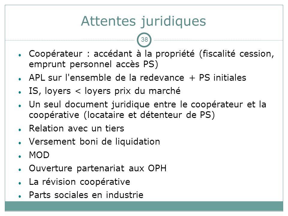 Attentes juridiques 38. Coopérateur : accédant à la propriété (fiscalité cession, emprunt personnel accès PS)