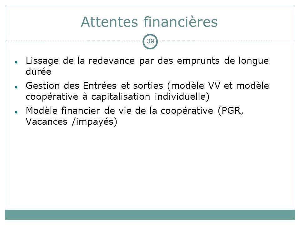 Attentes financières 39. Lissage de la redevance par des emprunts de longue durée.