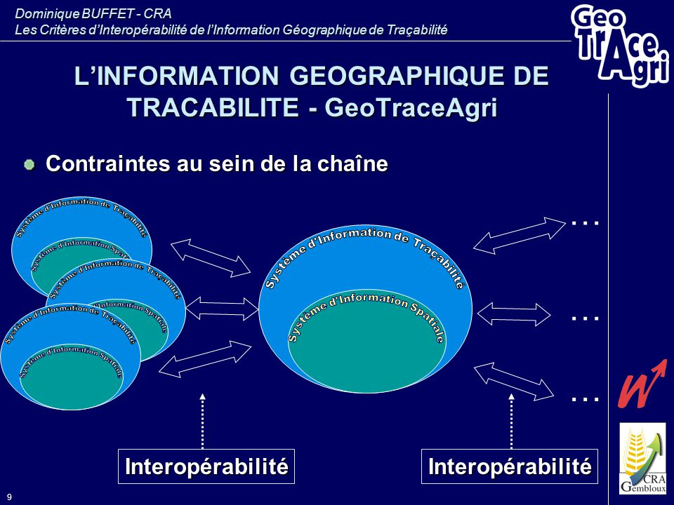 L'INFORMATION GEOGRAPHIQUE DE TRACABILITE - GeoTraceAgri