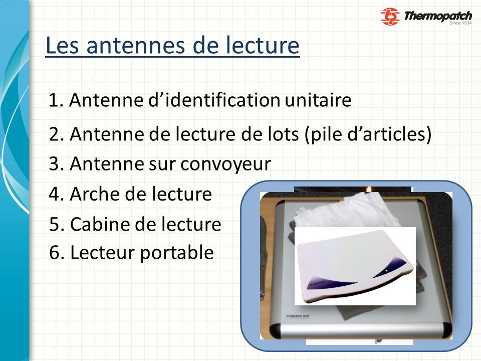 Les antennes de lecture