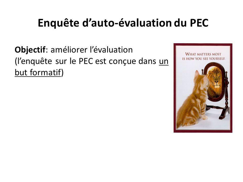 Enquête d'auto-évaluation du PEC