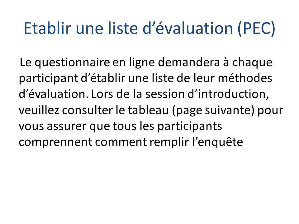Etablir une liste d'évaluation (PEC)