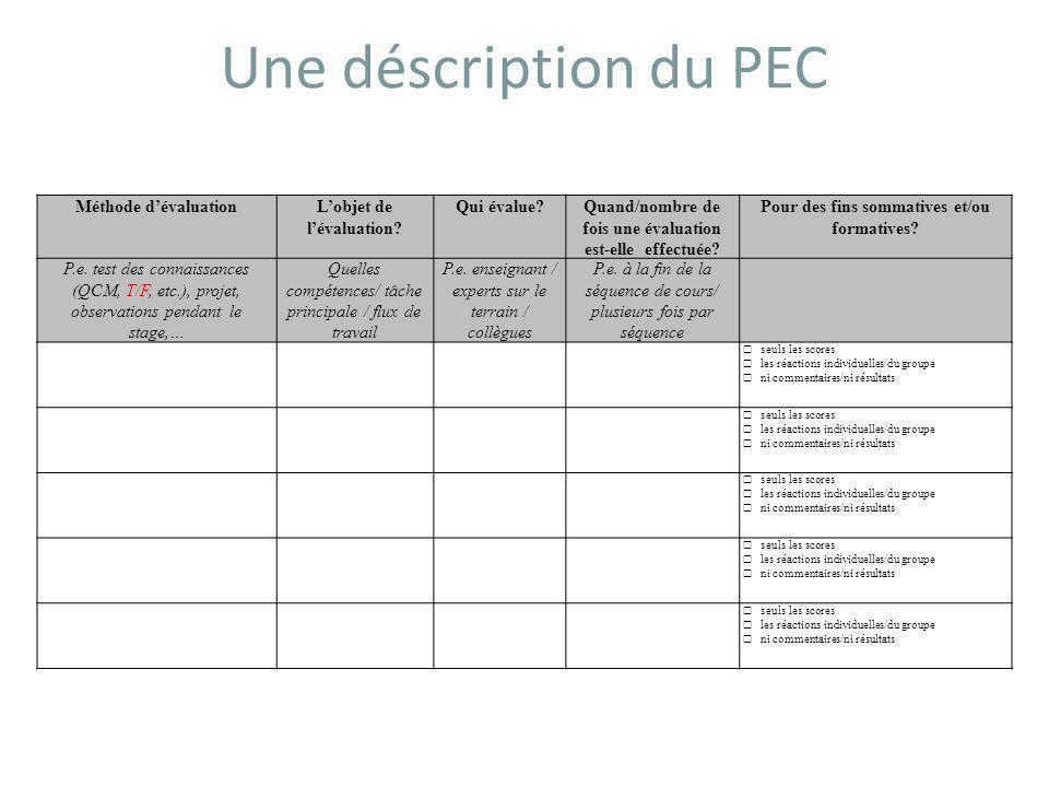 Une déscription du PEC Méthode d'évaluation L'objet de l'évaluation