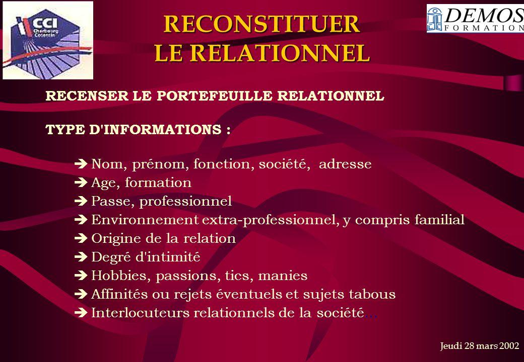 RECONSTITUER LE RELATIONNEL