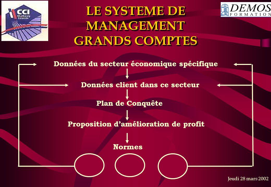 LE SYSTEME DE MANAGEMENT GRANDS COMPTES