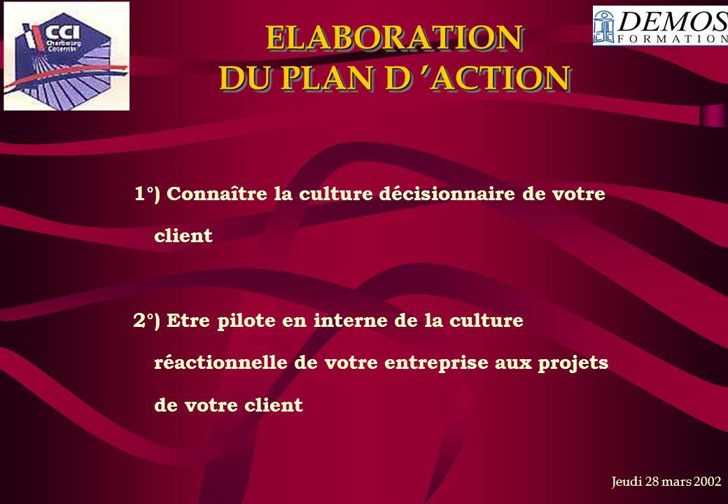 ELABORATION DU PLAN D 'ACTION