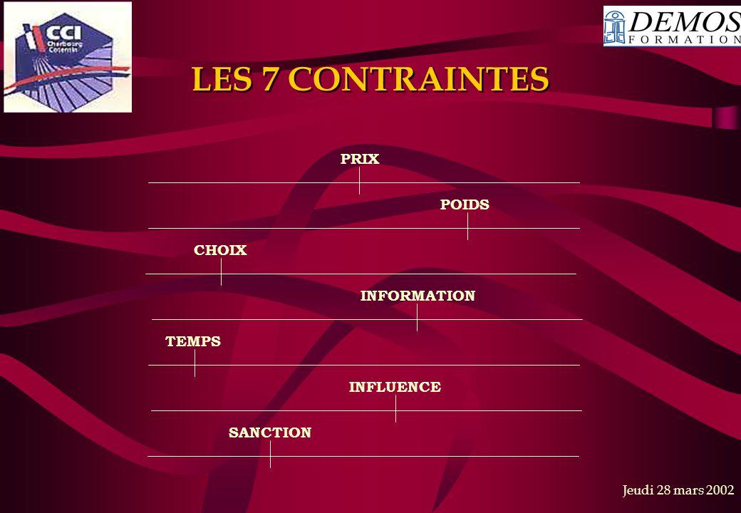 LES 7 CONTRAINTES PRIX POIDS CHOIX INFORMATION TEMPS INFLUENCE