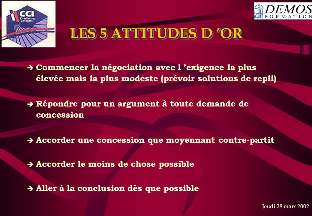 LES 5 ATTITUDES D 'OR Commencer la négociation avec l 'exigence la plus élevée mais la plus modeste (prévoir solutions de repli)