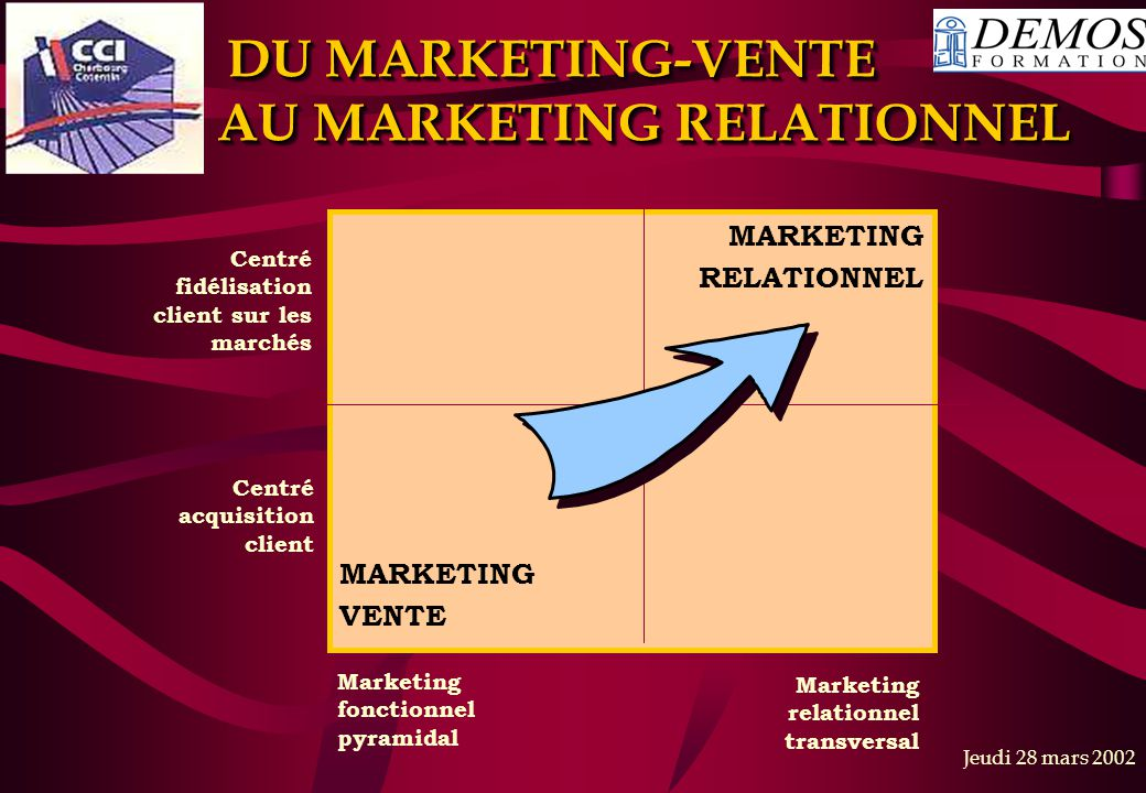DU MARKETING-VENTE AU MARKETING RELATIONNEL