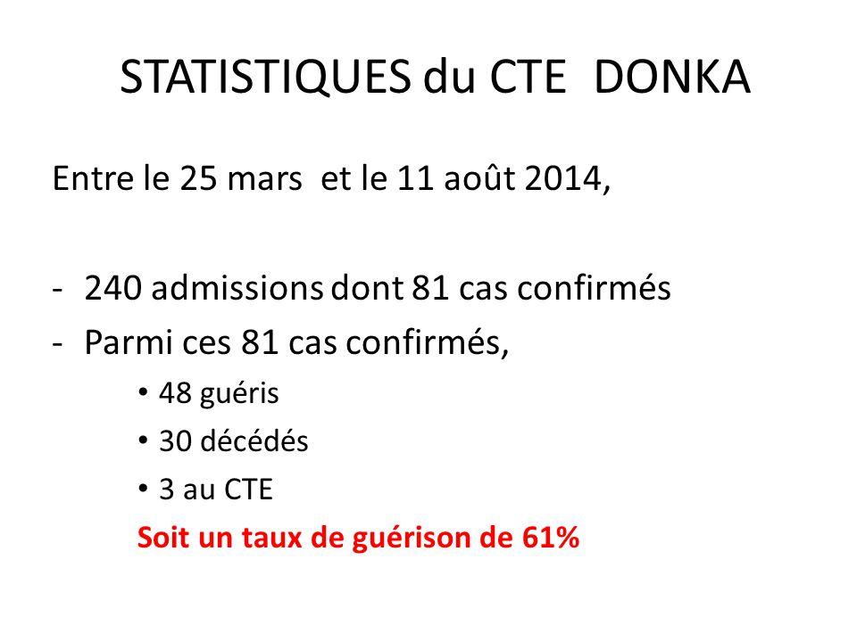 STATISTIQUES du CTE DONKA