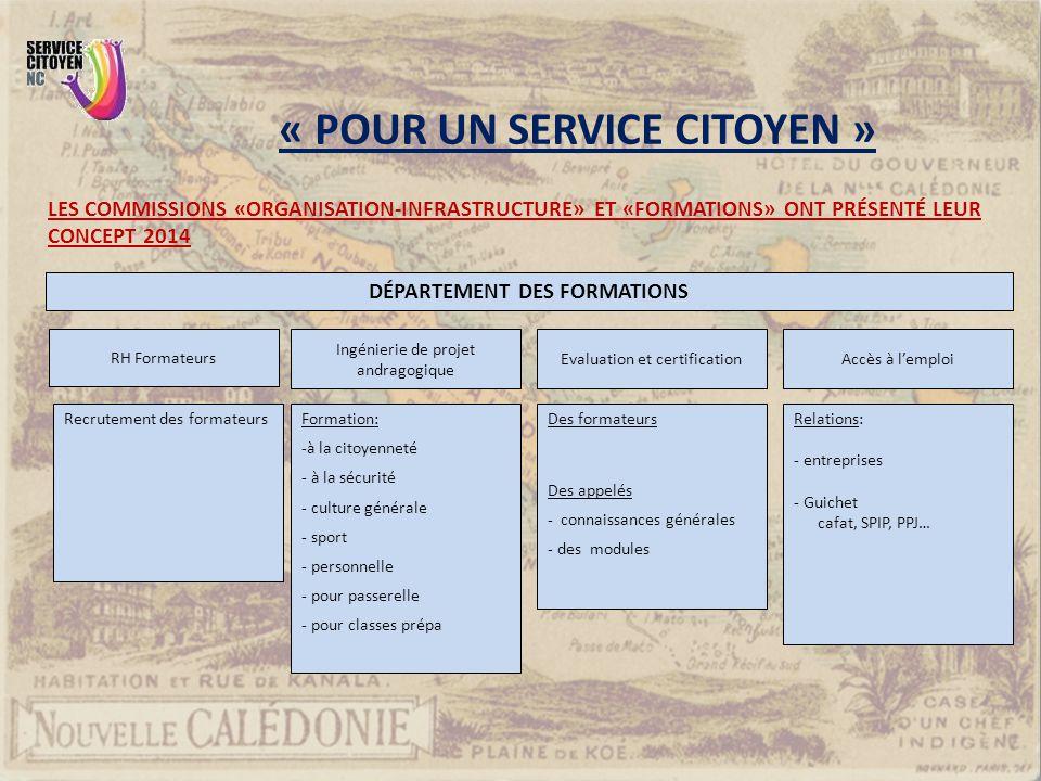 « POUR UN SERVICE CITOYEN » DÉPARTEMENT DES FORMATIONS