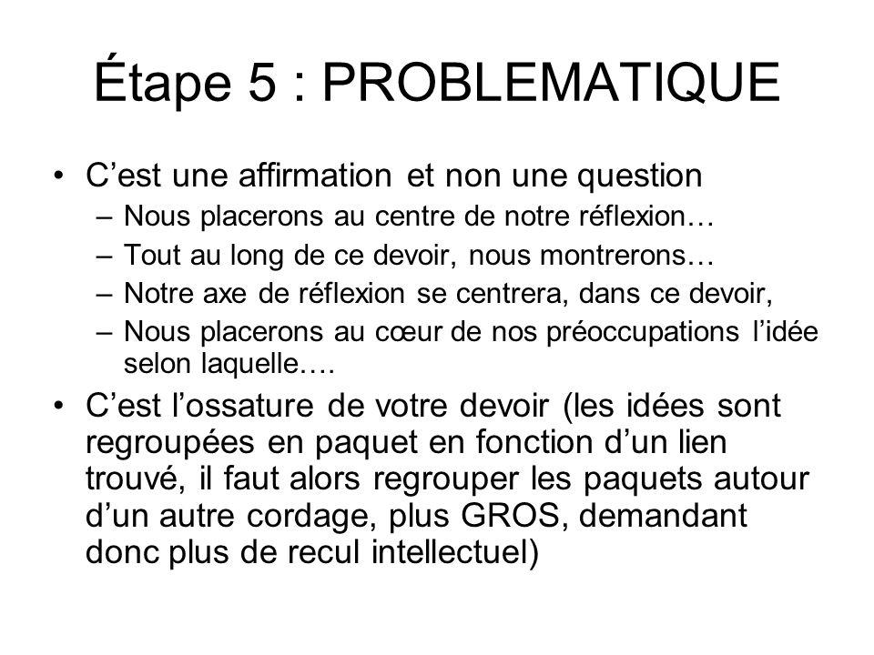 Étape 5 : PROBLEMATIQUE C'est une affirmation et non une question