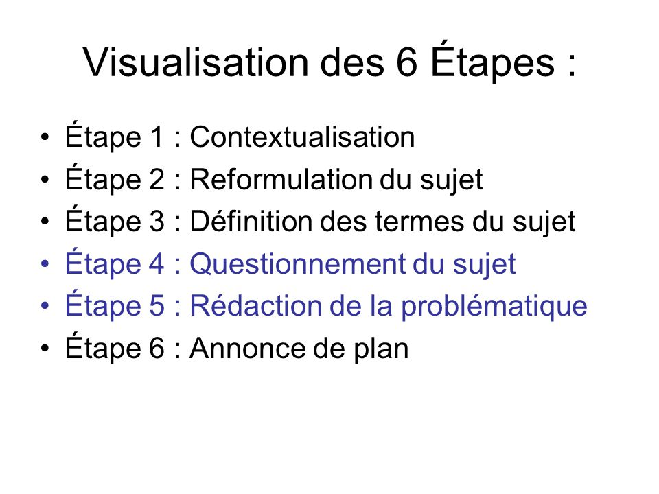 Visualisation des 6 Étapes :