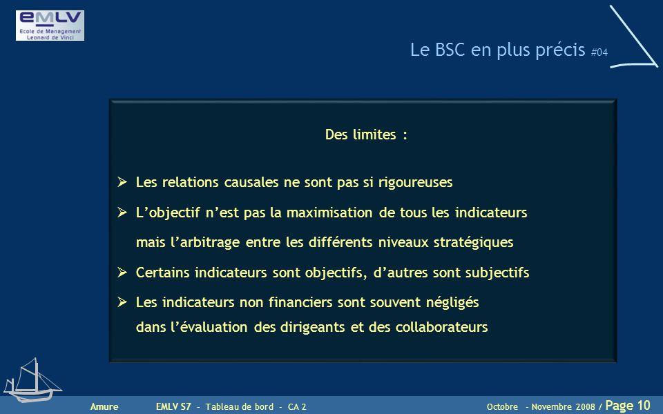 Le BSC en plus précis #04 Des limites :