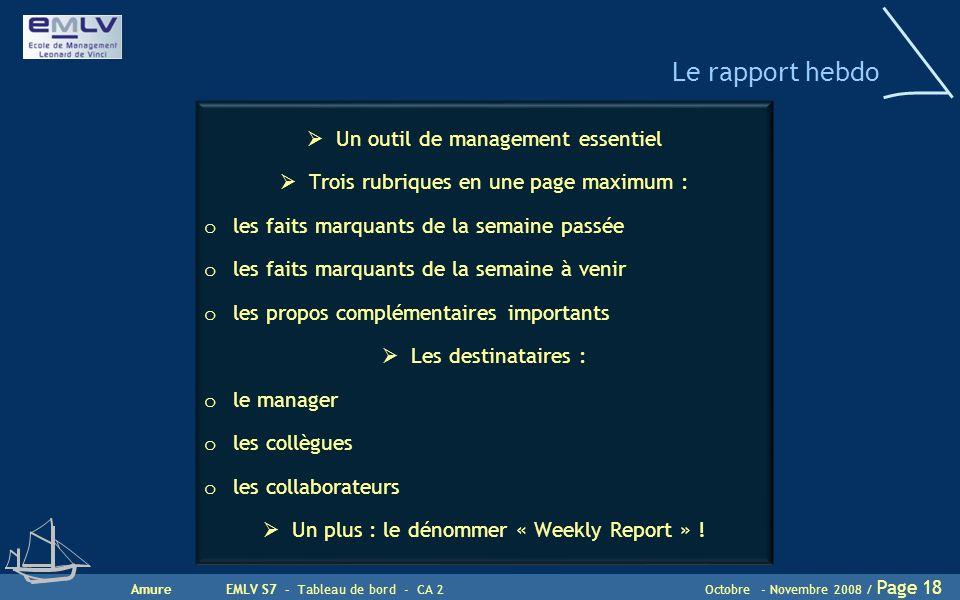 Le rapport hebdo Un outil de management essentiel