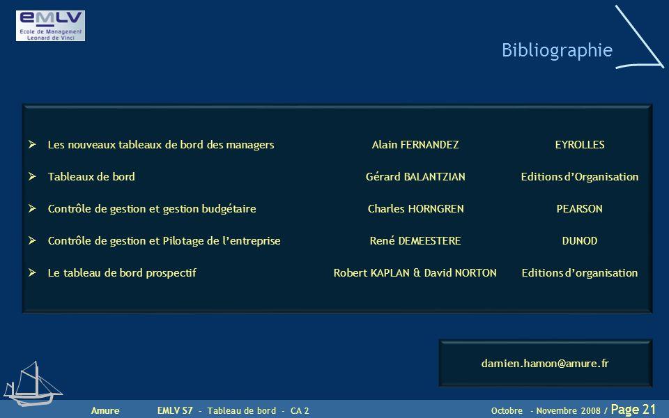 Bibliographie Les nouveaux tableaux de bord des managers Alain FERNANDEZ EYROLLES. Tableaux de bord Gérard BALANTZIAN Editions d'Organisation.