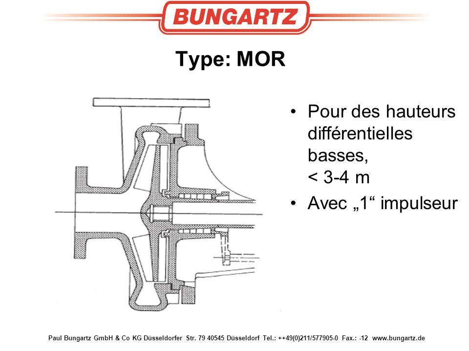 Type: MOR Pour des hauteurs différentielles basses, < 3-4 m