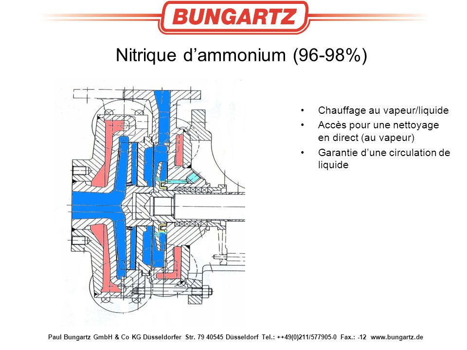 Nitrique d'ammonium (96-98%)