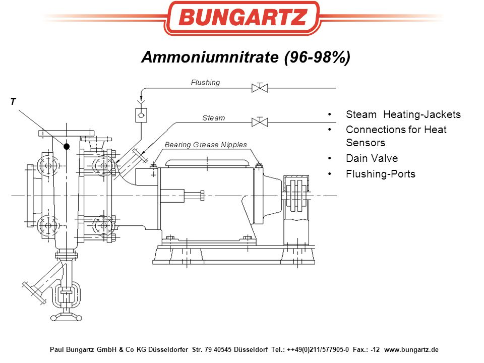 Ammoniumnitrate (96-98%) Steam Heating-Jackets