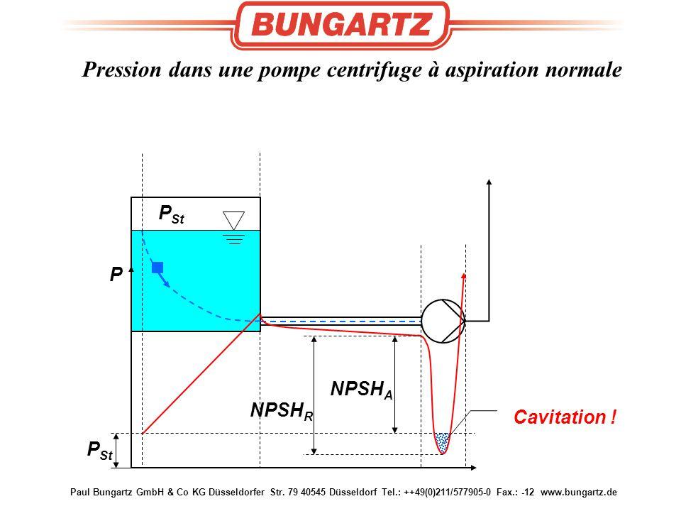 Pression dans une pompe centrifuge à aspiration normale